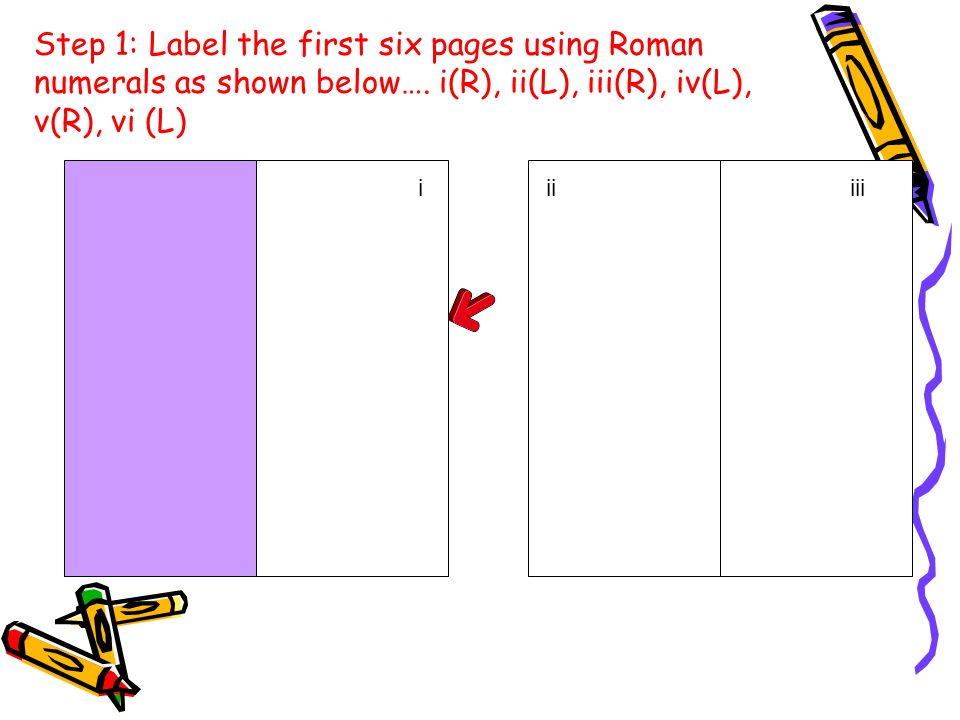 Step 1: Label the first six pages using Roman numerals as shown below…
