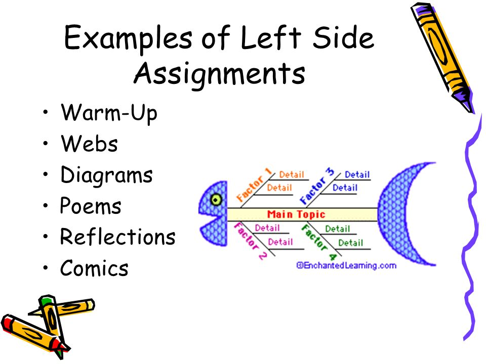 Examples of Left Side Assignments