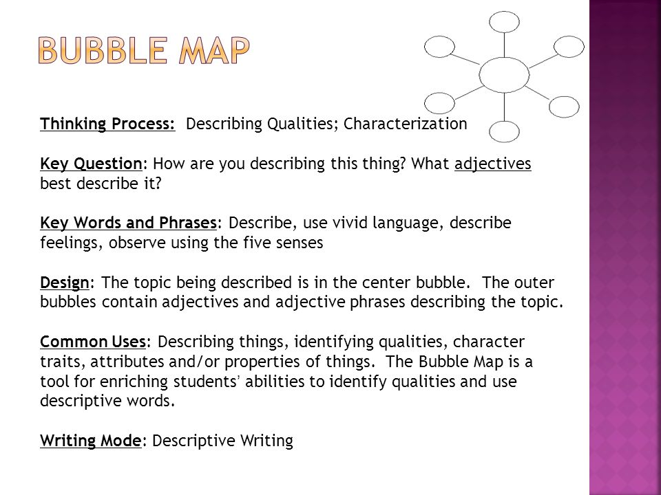 Bubble Map Thinking Process: Describing Qualities; Characterization