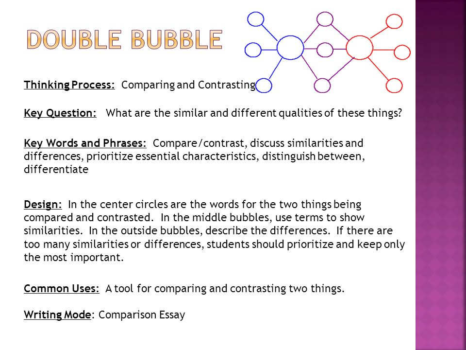 Double Bubble Thinking Process: Comparing and Contrasting