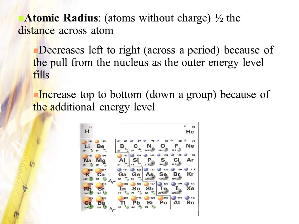 Trends of the periodic table ppt download atomic radius atoms without charge the distance across atom urtaz Image collections