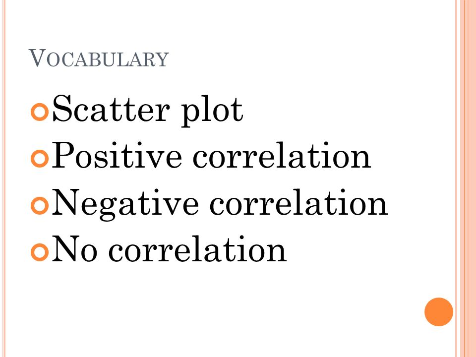 Scatter plot Positive correlation Negative correlation No correlation