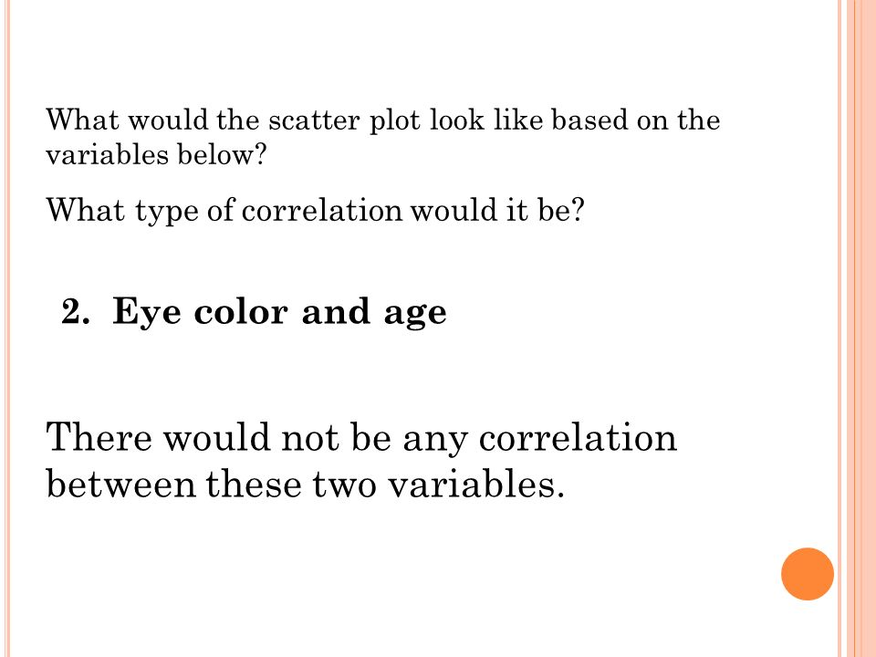 There would not be any correlation between these two variables.