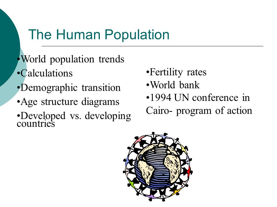 The Human Population World population trends Fertility rates