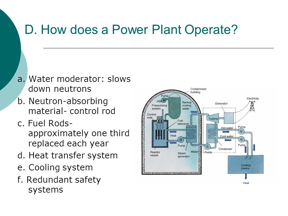 D. How does a Power Plant Operate
