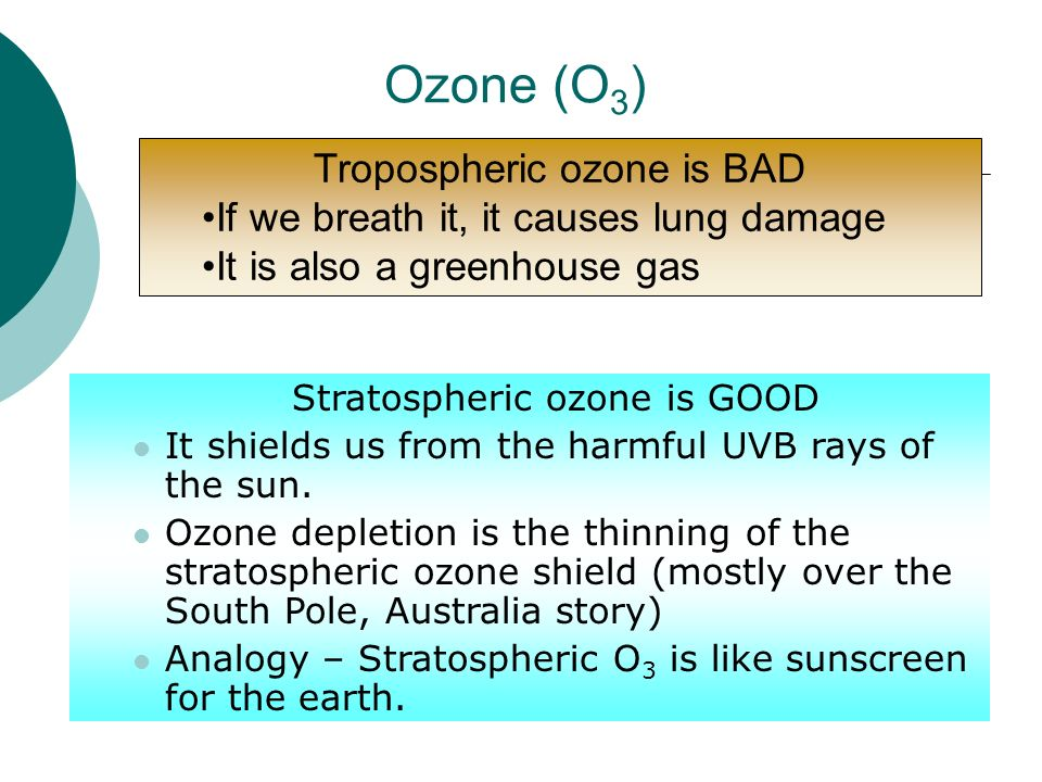 Ozone (O3) Tropospheric ozone is BAD