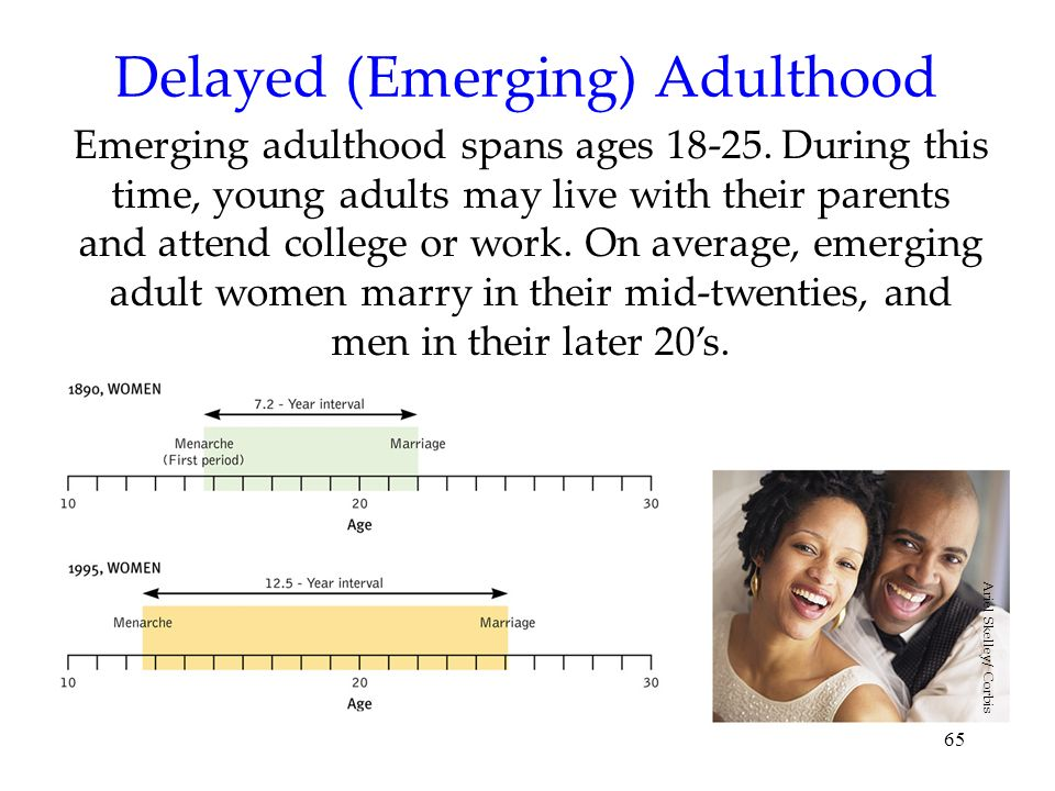 Delayed (Emerging) Adulthood
