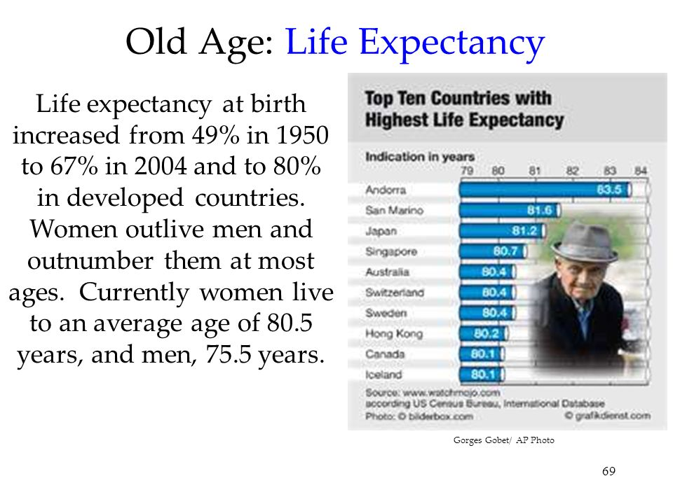 Old Age: Life Expectancy