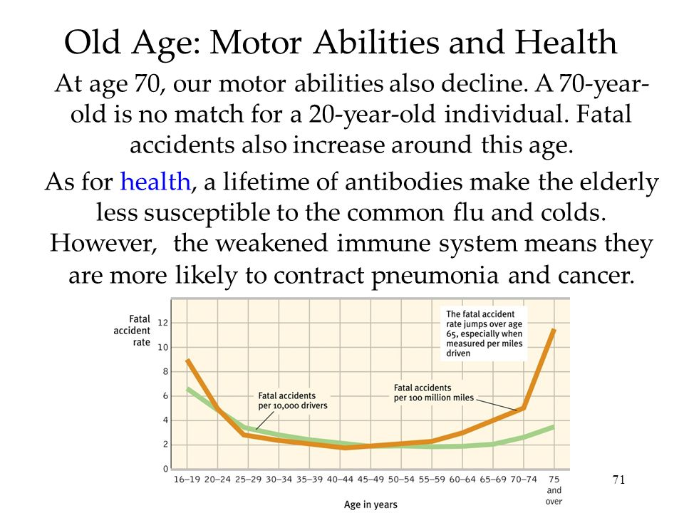 Old Age: Motor Abilities and Health