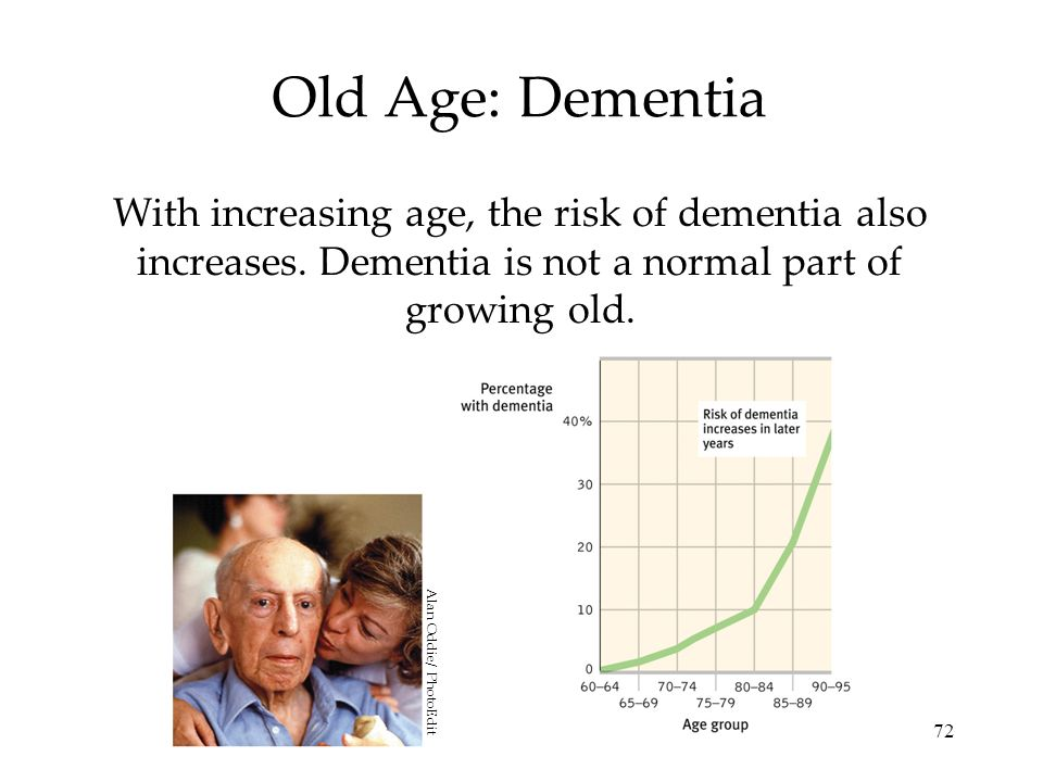 Old Age: Dementia With increasing age, the risk of dementia also increases. Dementia is not a normal part of growing old.