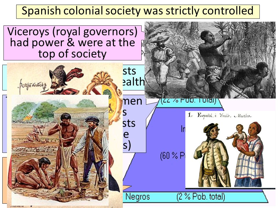 Spanish colonial society was strictly controlled