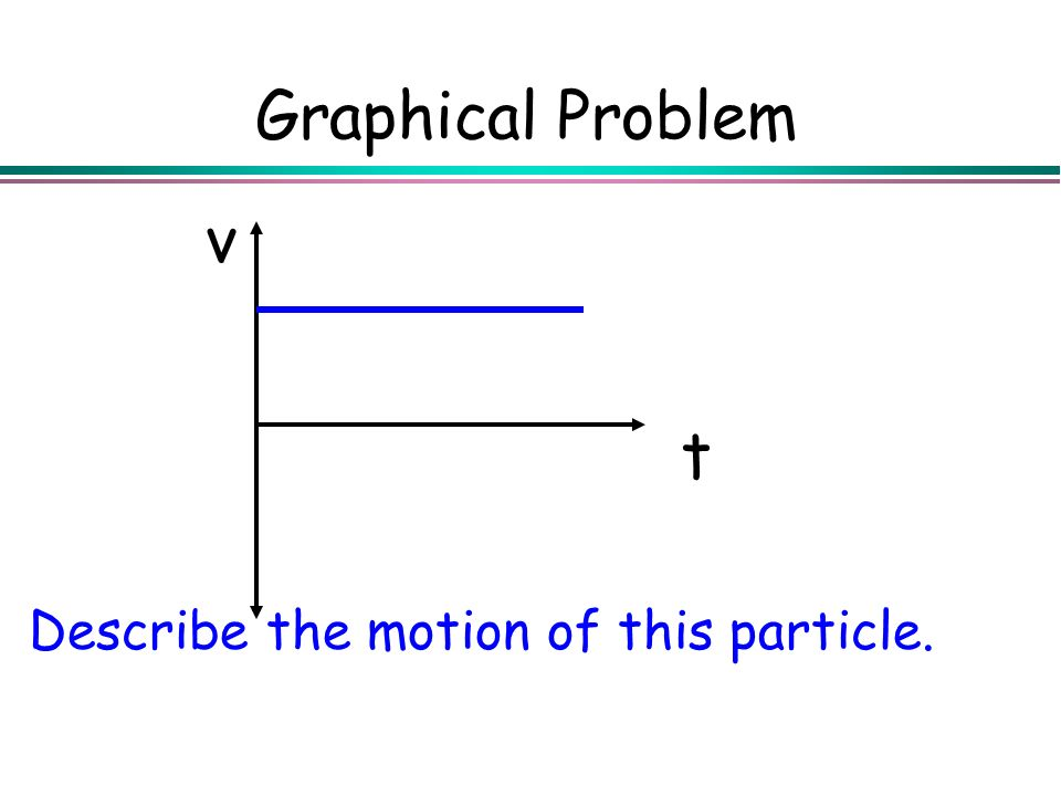 Graphical Problem t v Describe the motion of this particle.