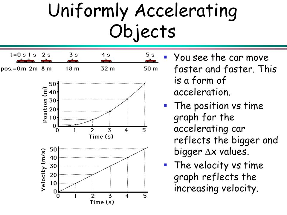 Uniformly Accelerating Objects