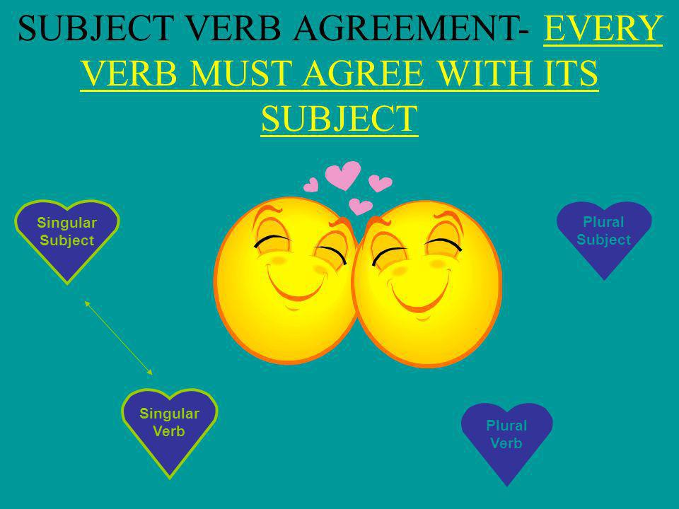 SUBJECT VERB AGREEMENT- EVERY VERB MUST AGREE WITH ITS SUBJECT