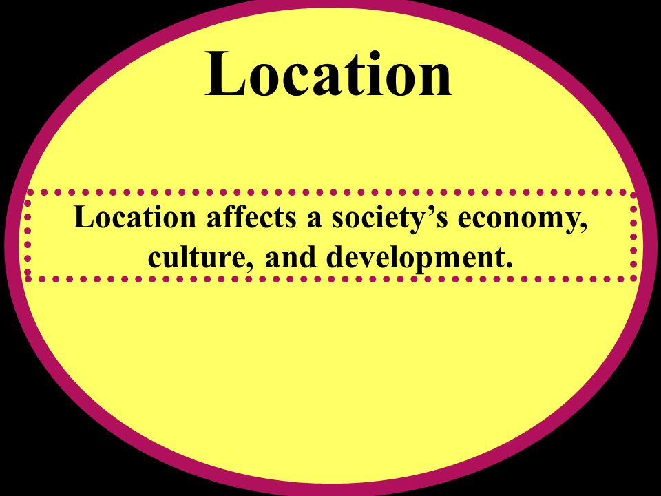 Location affects a society's economy, culture, and development.