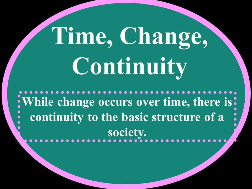 Time, Change, Continuity