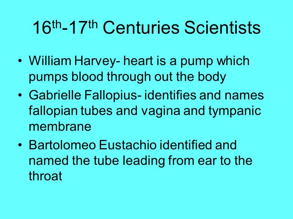 16th-17th Centuries Scientists