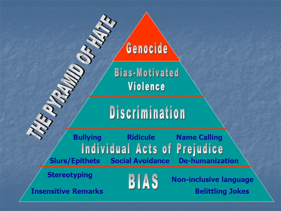 Individual Acts of Prejudice