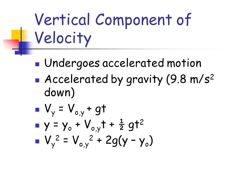 Vertical Component of Velocity