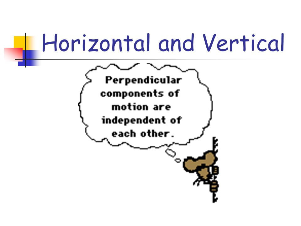 Horizontal and Vertical