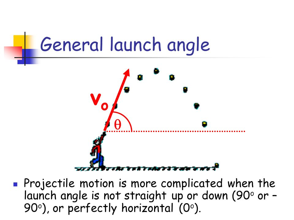 vo General launch angle 