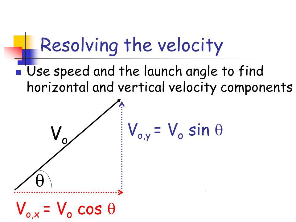 Resolving the velocity