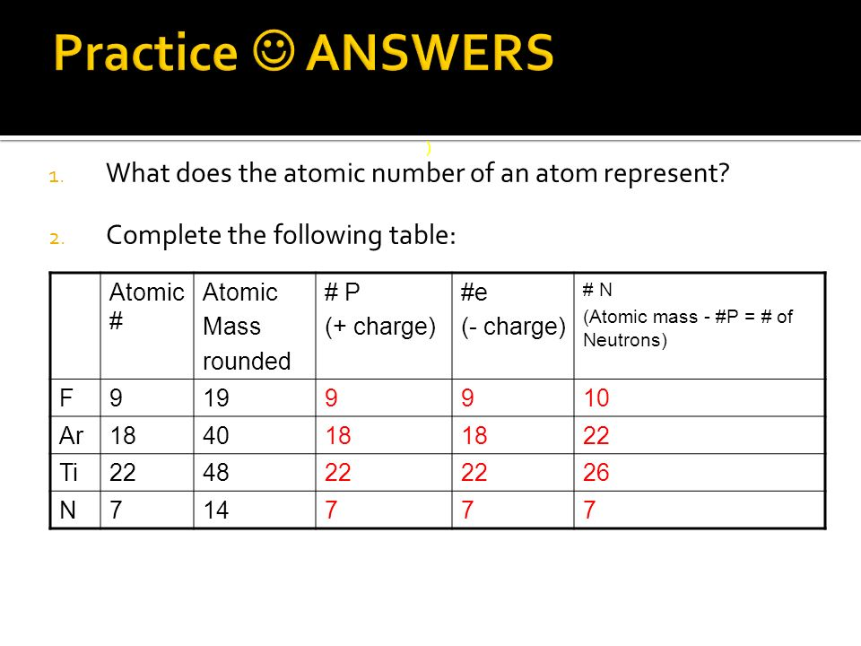 Biology chapter 2 the chemistry of life ppt download practice answers what does the atomic number of an atom represent urtaz Gallery