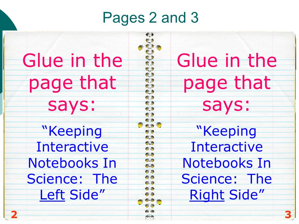 Glue in the page that says: Glue in the page that says: