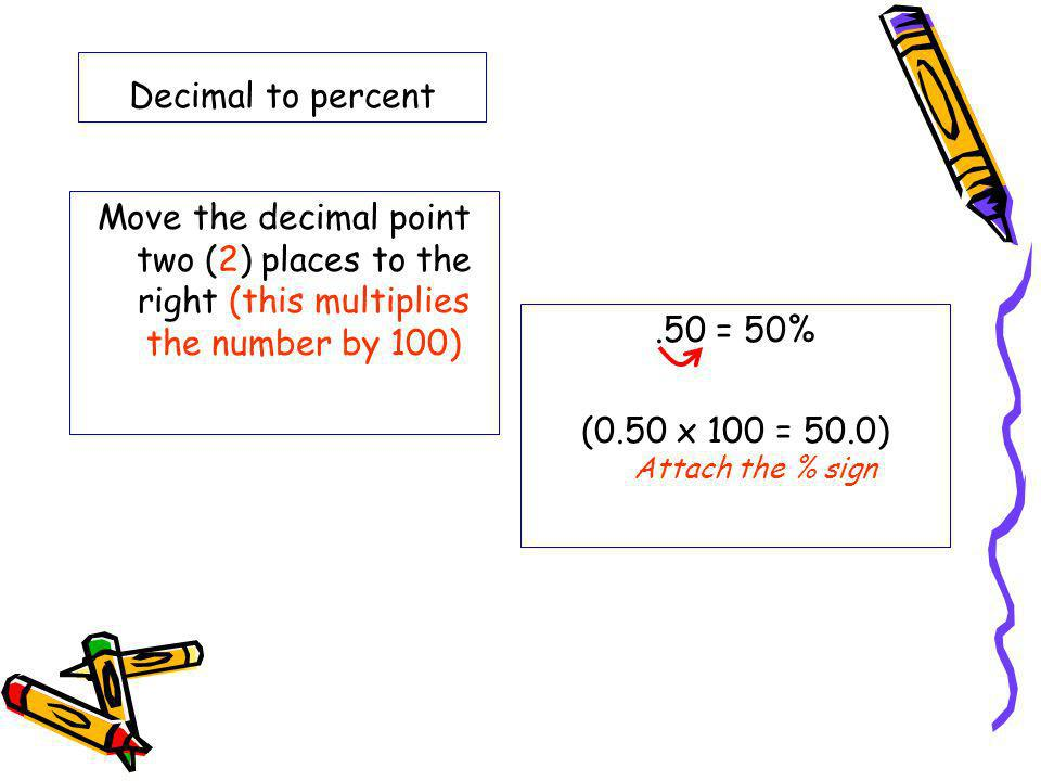 Decimal to percent Move the decimal point two (2) places to the right (this multiplies the number by 100)