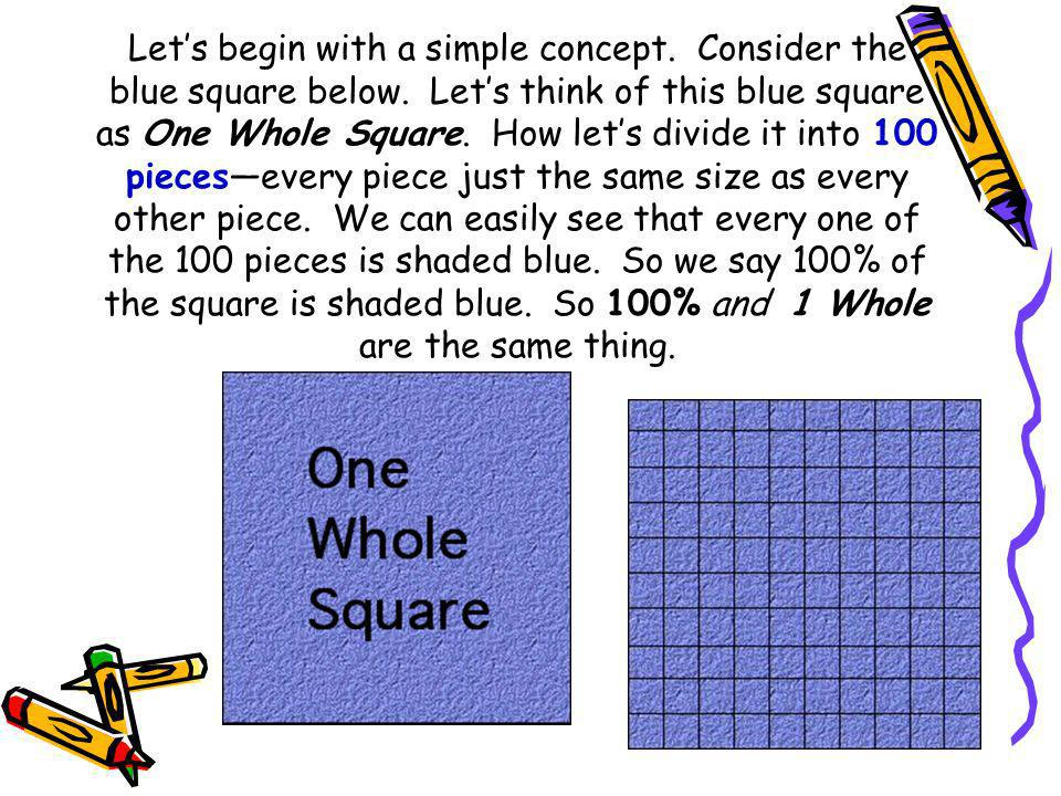 Let's begin with a simple concept. Consider the blue square below