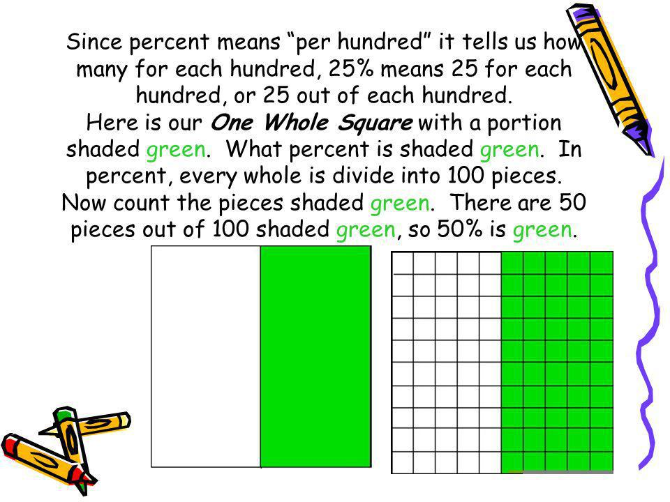 Since percent means per hundred it tells us how many for each hundred, 25% means 25 for each hundred, or 25 out of each hundred.