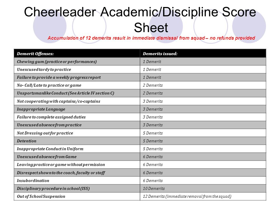 Cheerleader Academic/Discipline Score Sheet Accumulation of 12 demerits result in immediate dismissal from squad – no refunds provided
