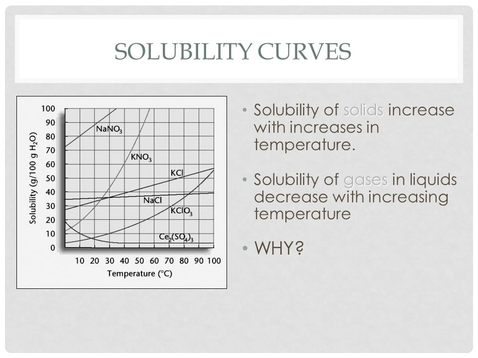 Solubility Curves Solubility of solids increase with increases in temperature. Solubility of gases in liquids decrease with increasing temperature.