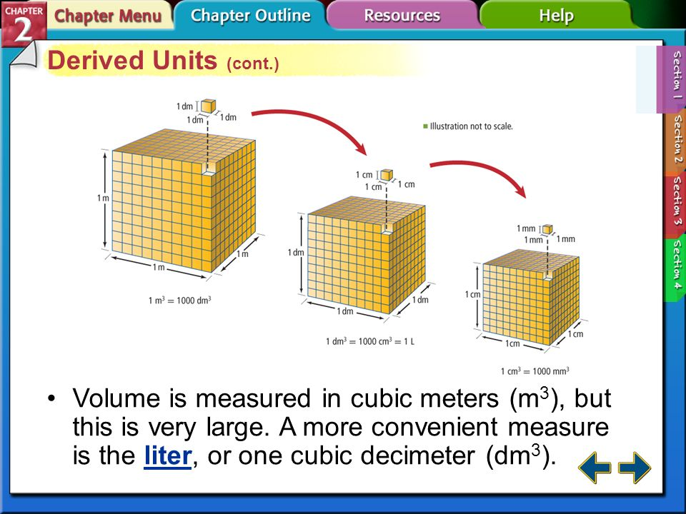 Derived Units (cont.)