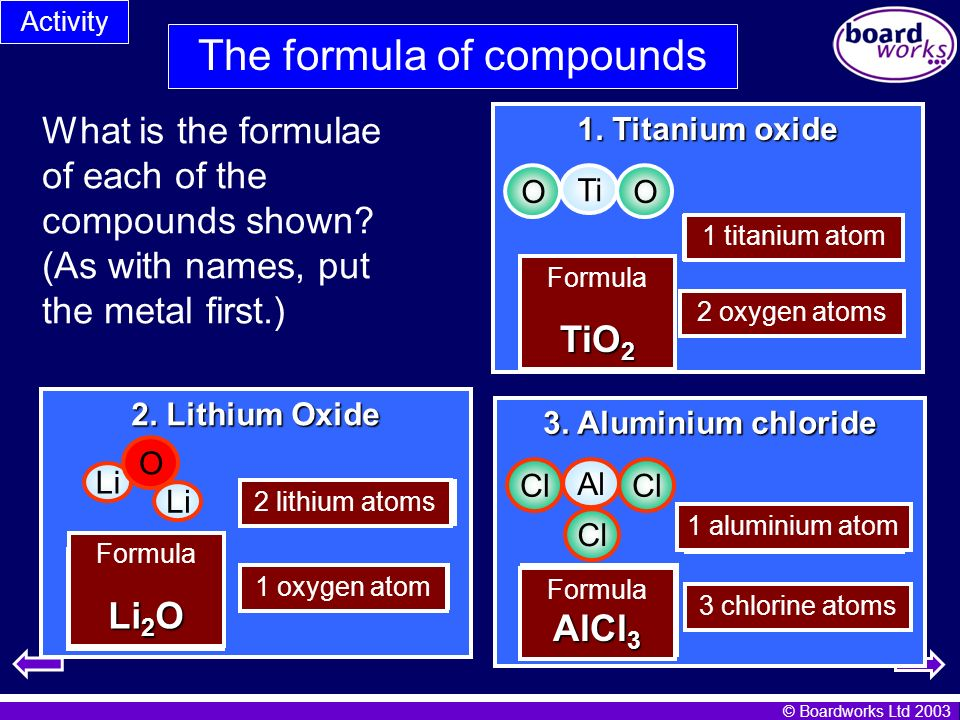 The formula of compounds