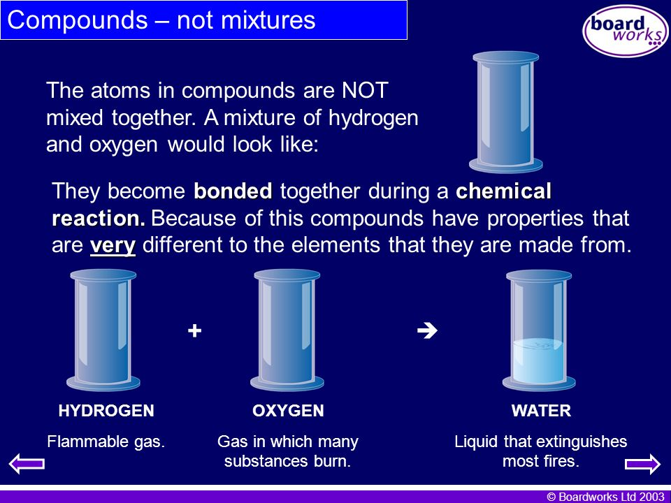 Compounds – not mixtures