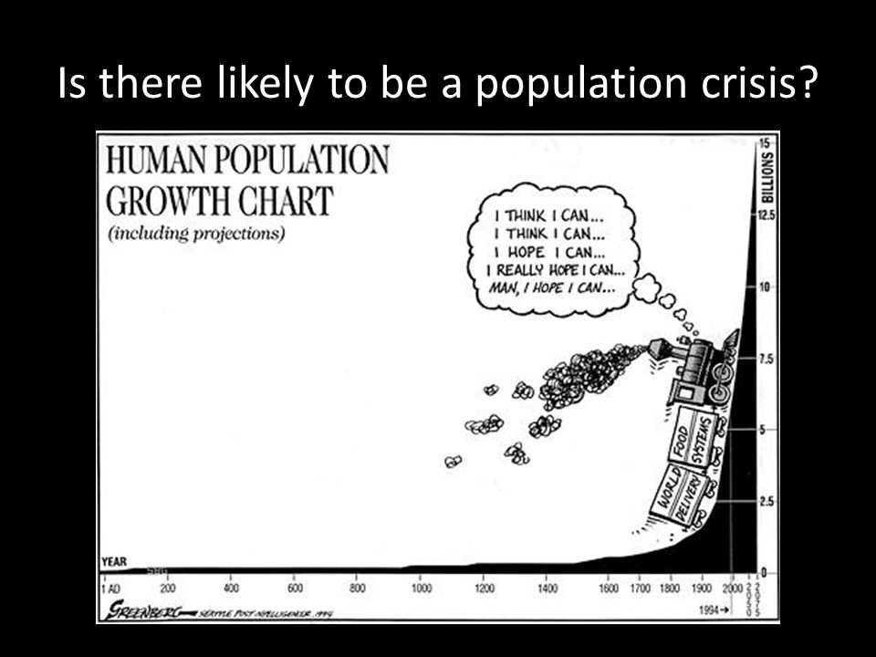 Is there likely to be a population crisis