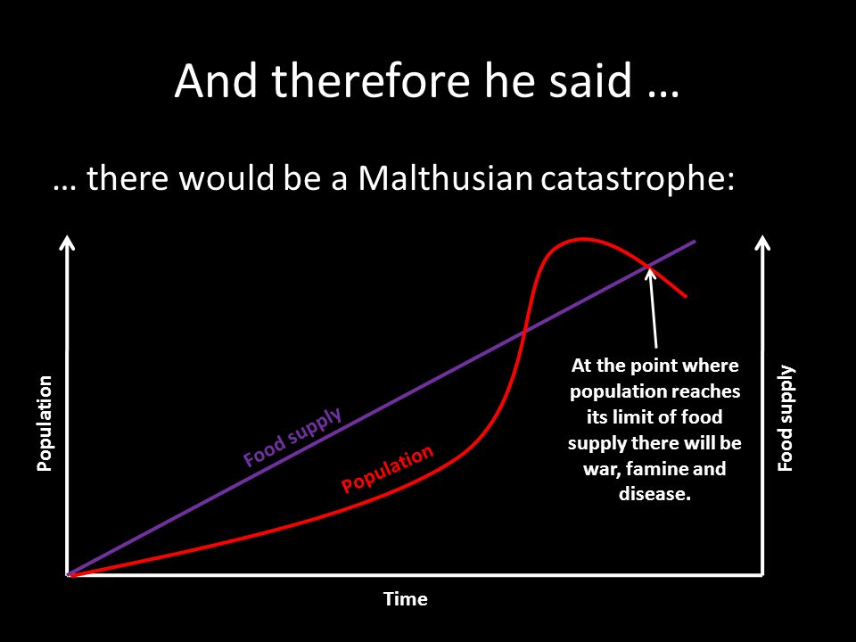 And therefore he said … … there would be a Malthusian catastrophe: