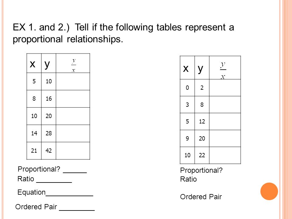 x y x y EX 1. and 2.) Tell if the following tables represent a