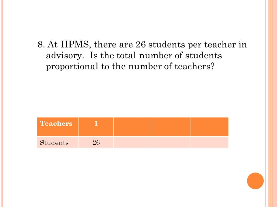 8. At HPMS, there are 26 students per teacher in advisory