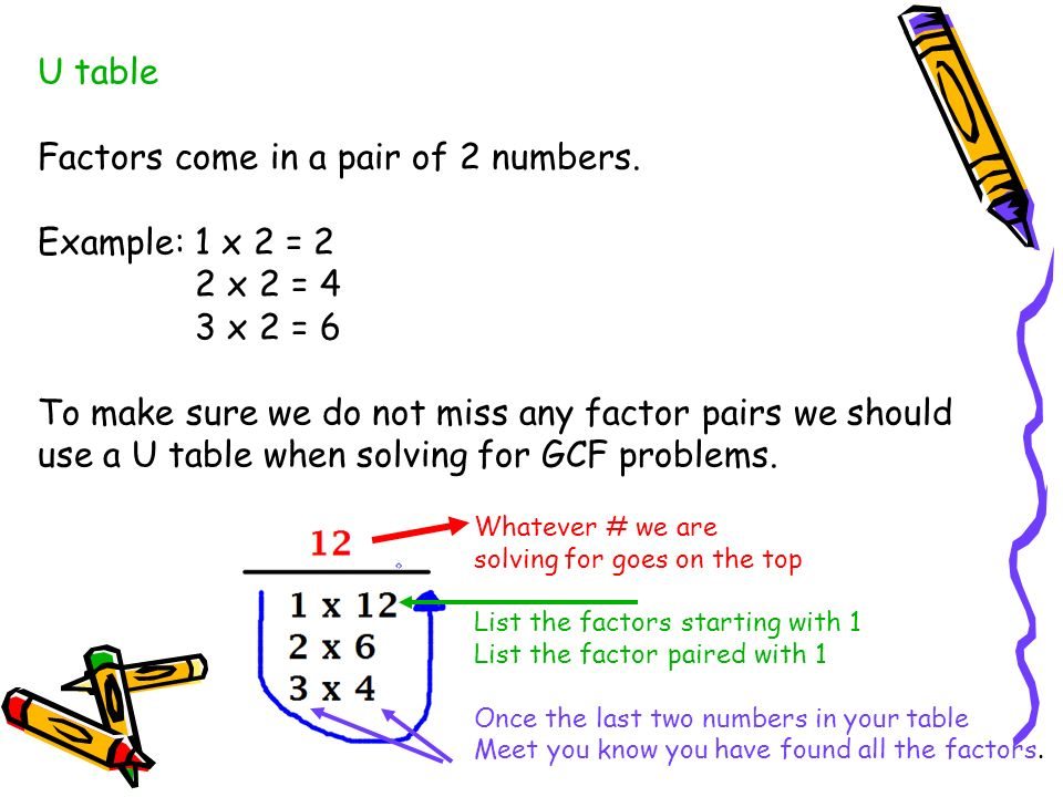 Factors come in a pair of 2 numbers. Example: 1 x 2 = 2 2 x 2 = 4