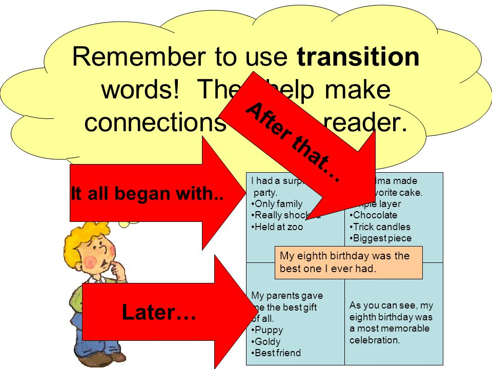 Remember to use transition words