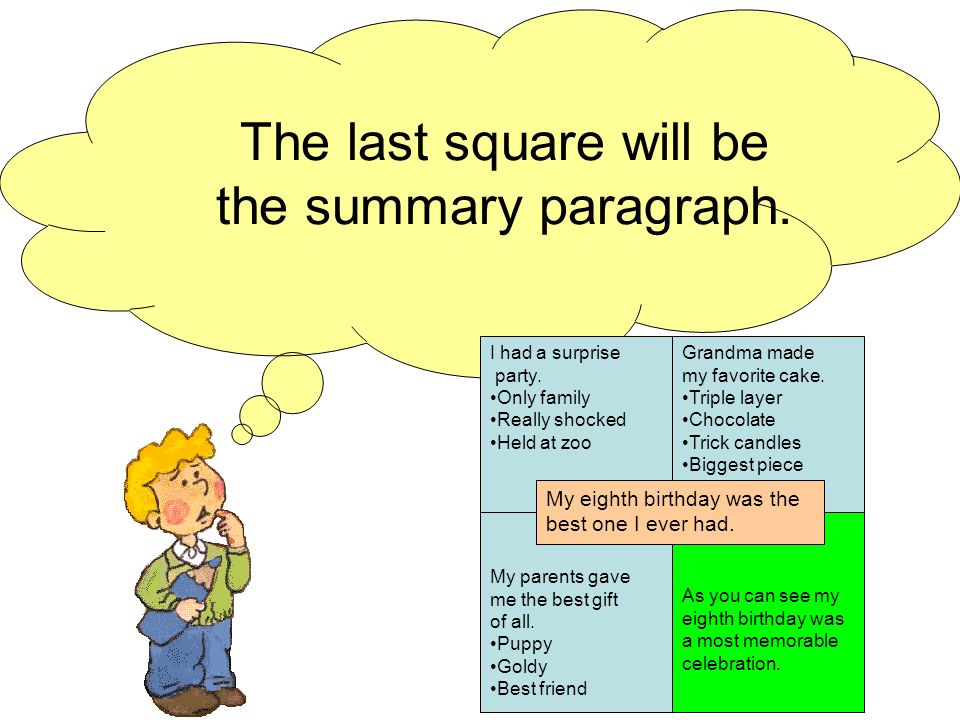 The last square will be the summary paragraph.