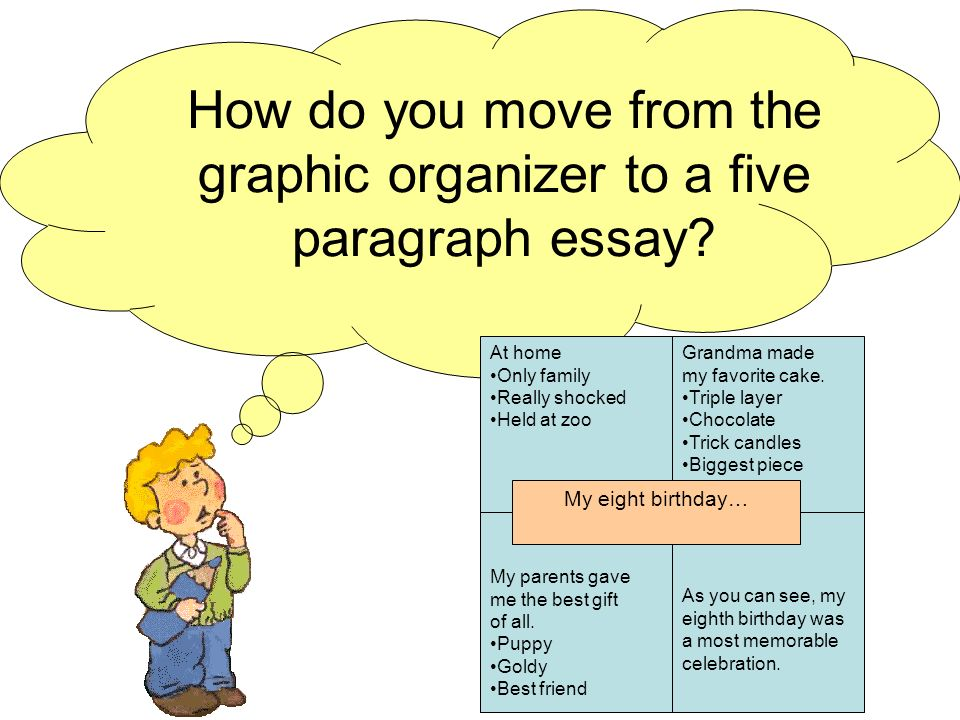 How do you move from the graphic organizer to a five paragraph essay