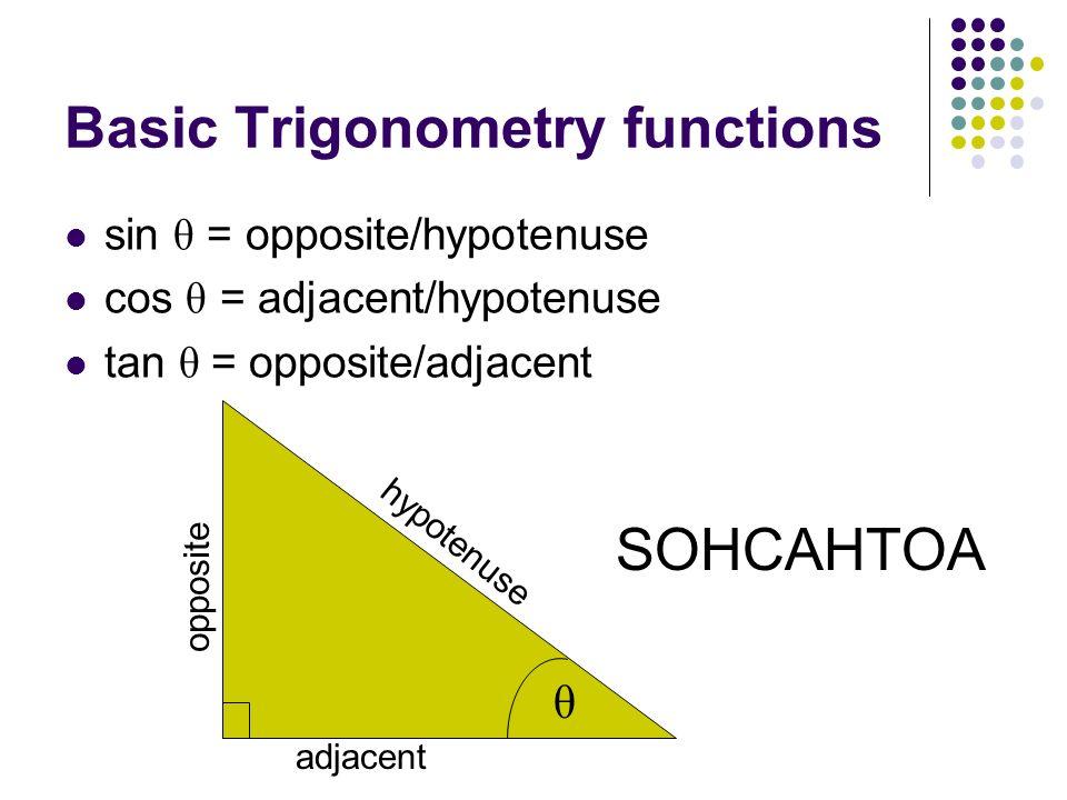 Basic Trigonometry functions