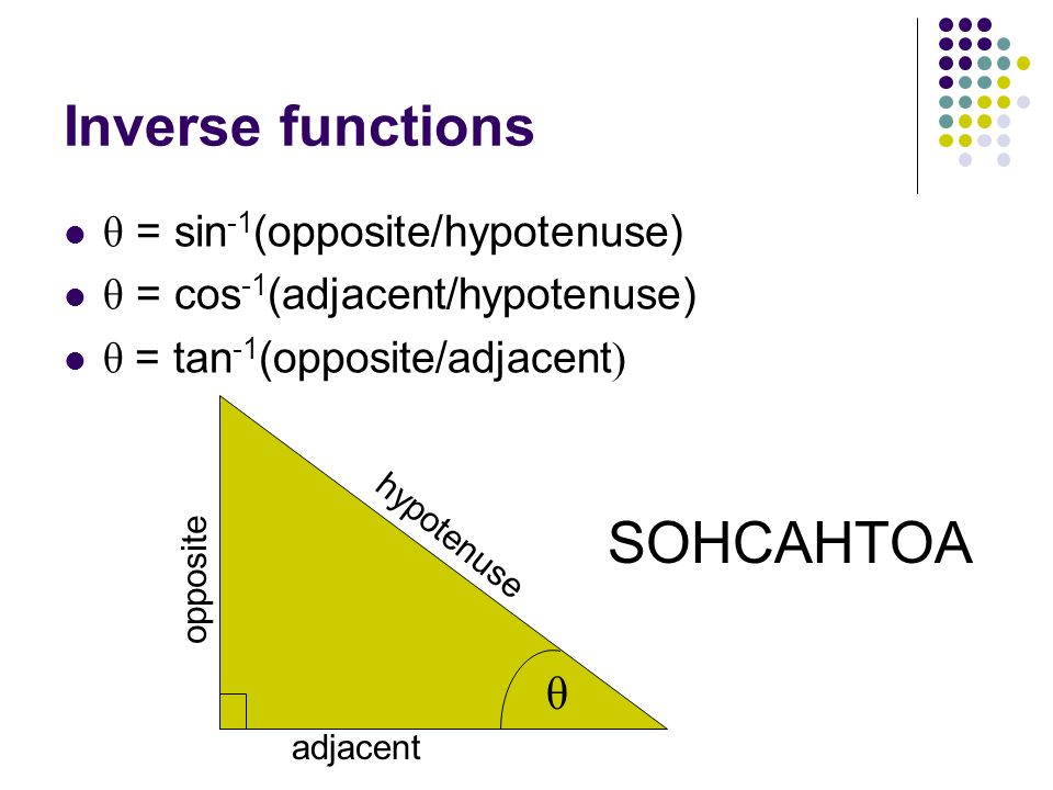 SOHCAHTOA Inverse functions θ θ = sin-1(opposite/hypotenuse)