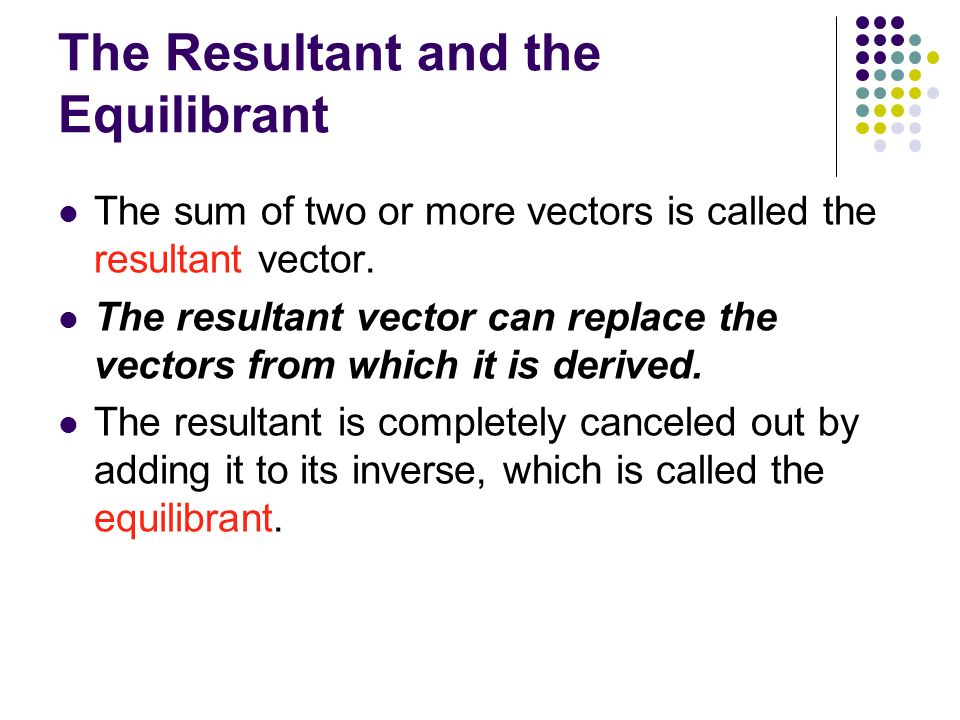 The Resultant and the Equilibrant