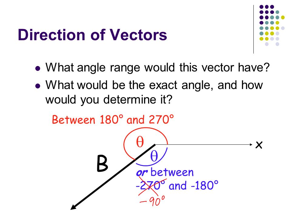 B   Direction of Vectors x What angle range would this vector have