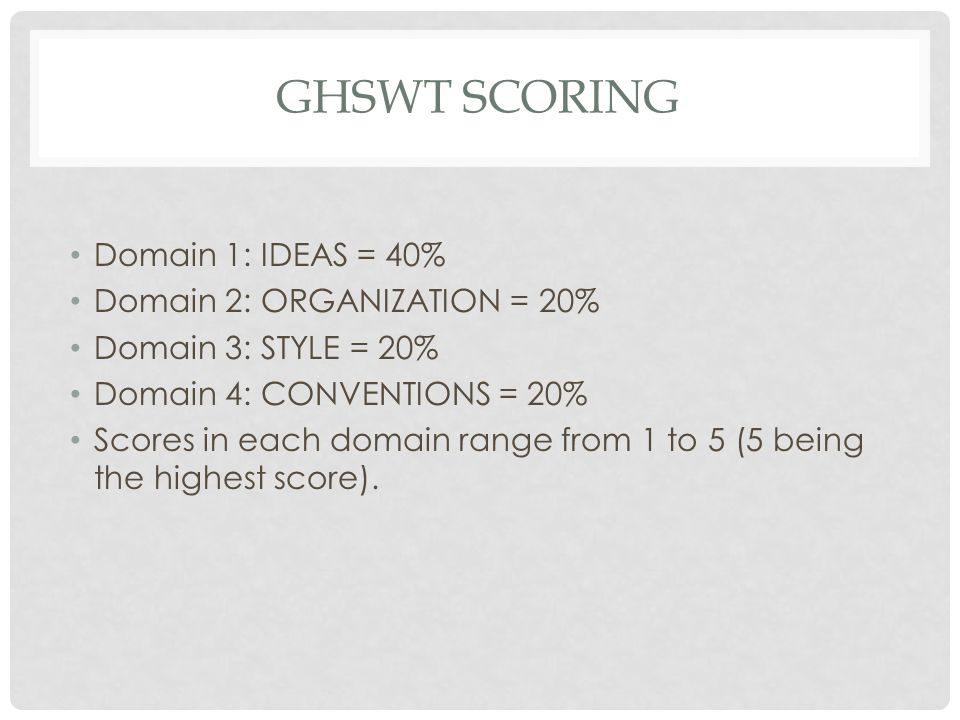 GHSWT Scoring Domain 1: IDEAS = 40% Domain 2: ORGANIZATION = 20%