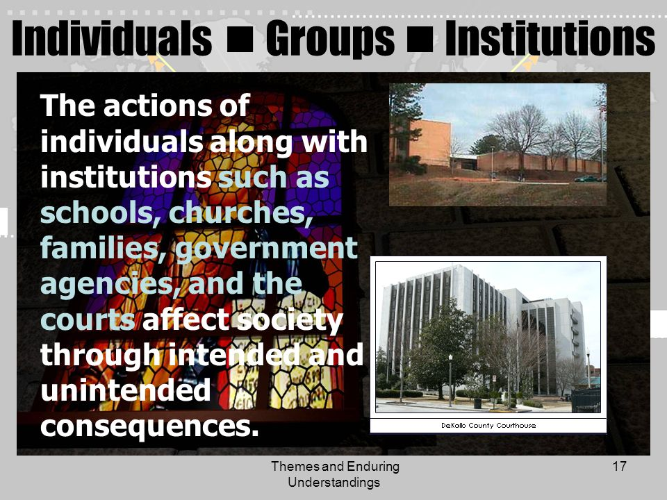 Individuals  Groups  Institutions
